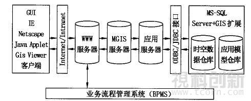 图2 数字矿山的网络框架