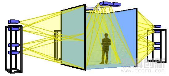 Visbox VisCube C4-2HD 3D多通道沉浸式CAVE系统