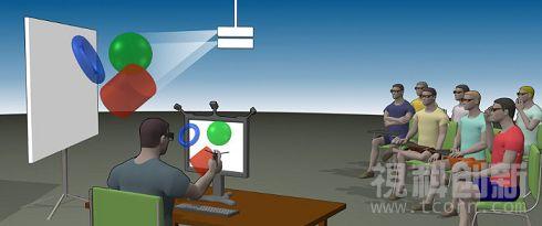 Leonar3Do VR suite 桌面式三维交互输入工具(3D鼠标)专业版
